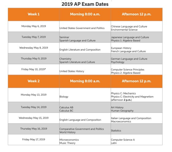 Ap Exam Dates 2019